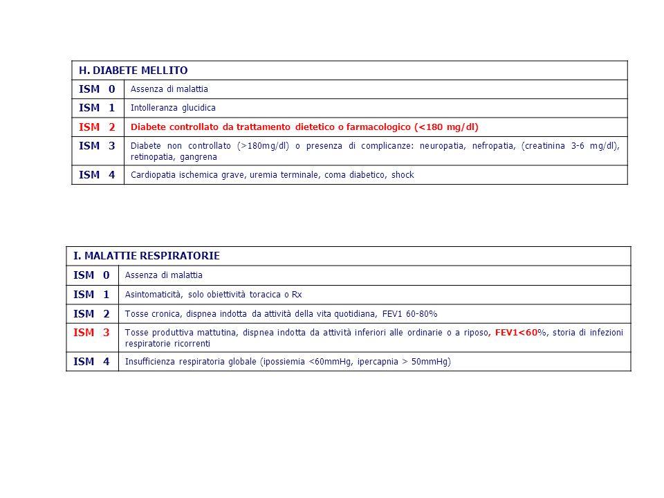 I. MALATTIE RESPIRATORIE ISM 0 ISM 1 ISM 2 ISM 3 ISM 4