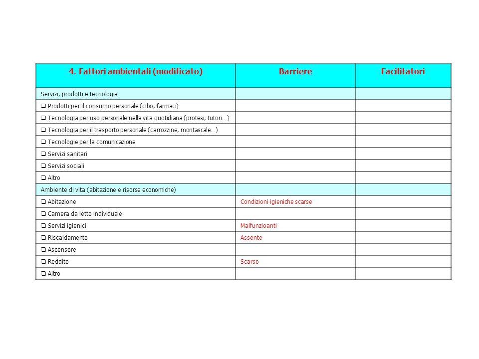 4. Fattori ambientali (modificato)