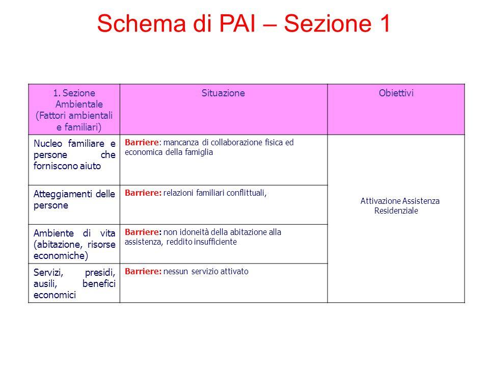 Schema di PAI – Sezione 1 Sezione Ambientale