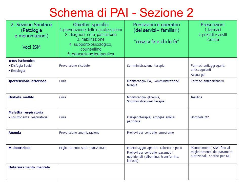 Schema di PAI - Sezione 2 2. Sezione Sanitaria (Patologie