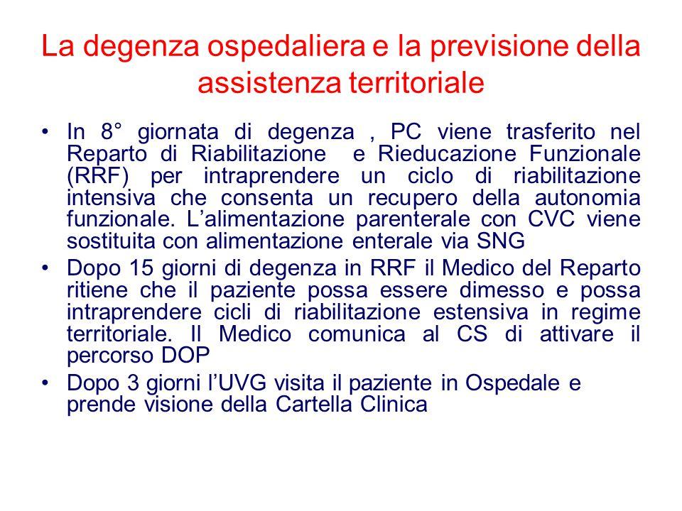 La degenza ospedaliera e la previsione della assistenza territoriale
