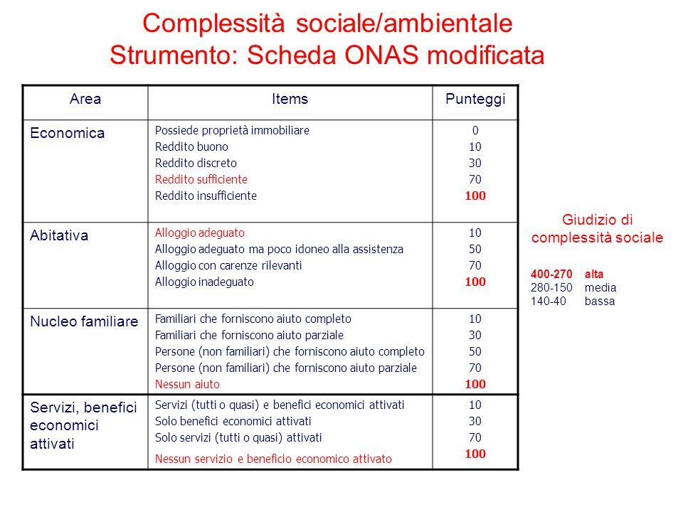 Complessità sociale/ambientale Strumento: Scheda ONAS modificata