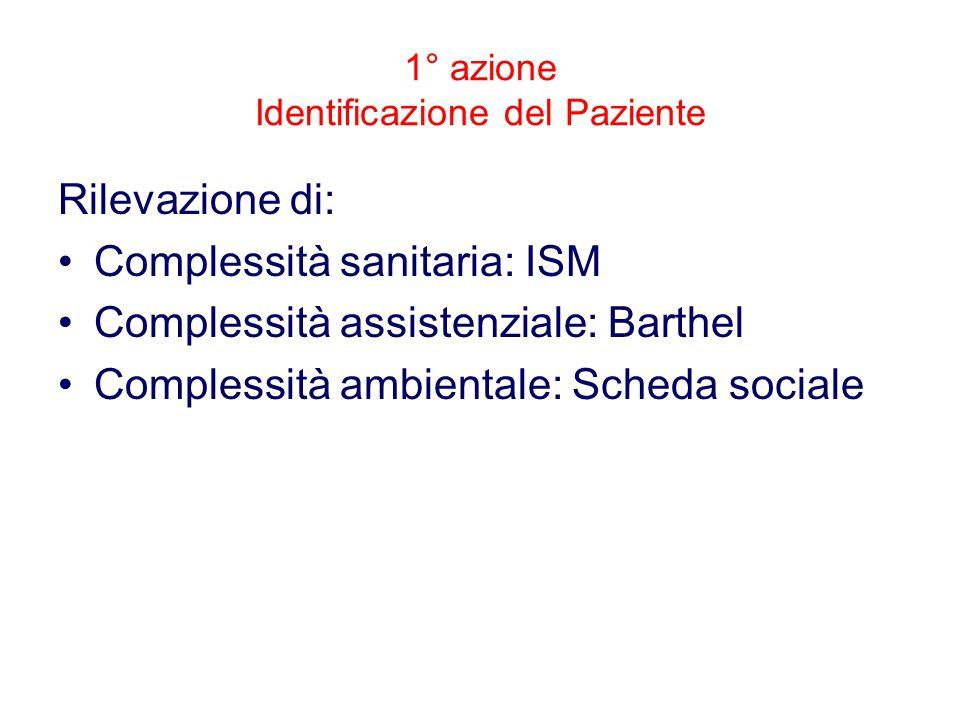 1° azione Identificazione del Paziente