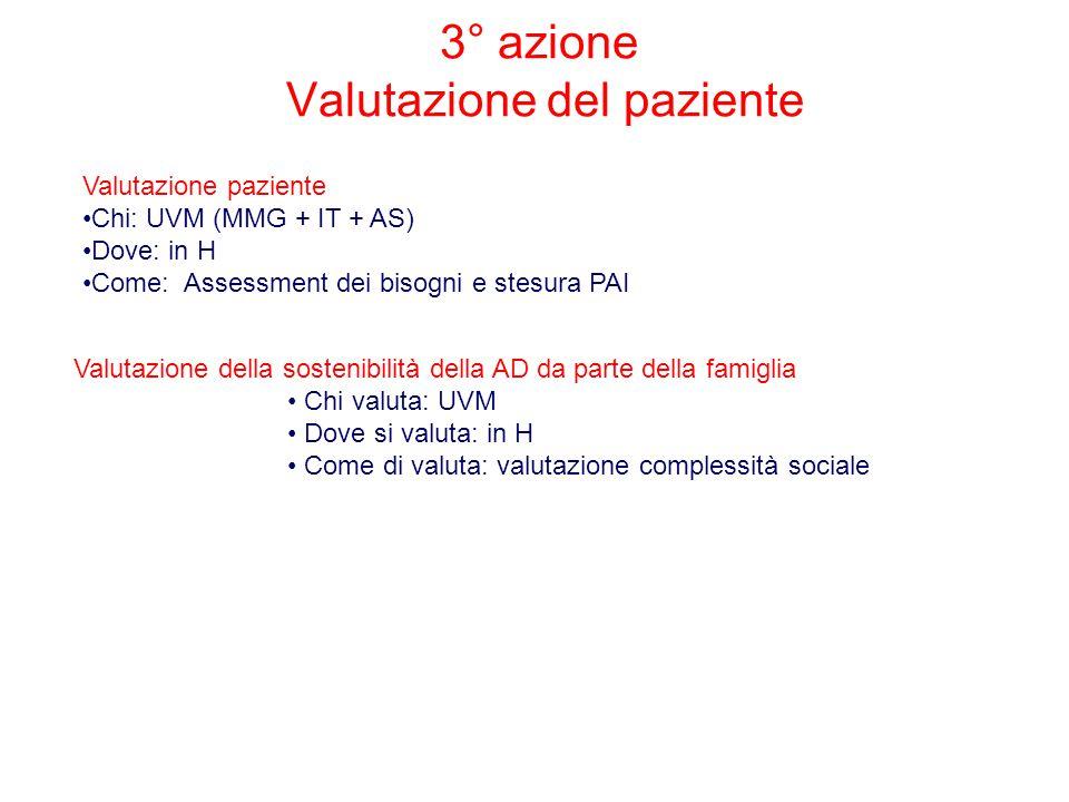 3° azione Valutazione del paziente