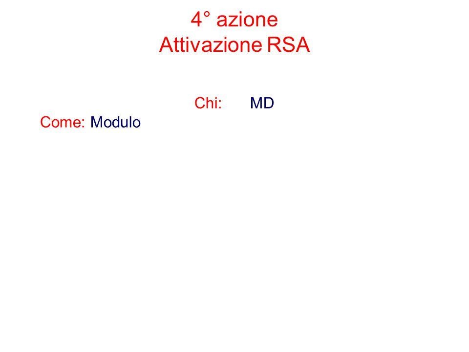 4° azione Attivazione RSA