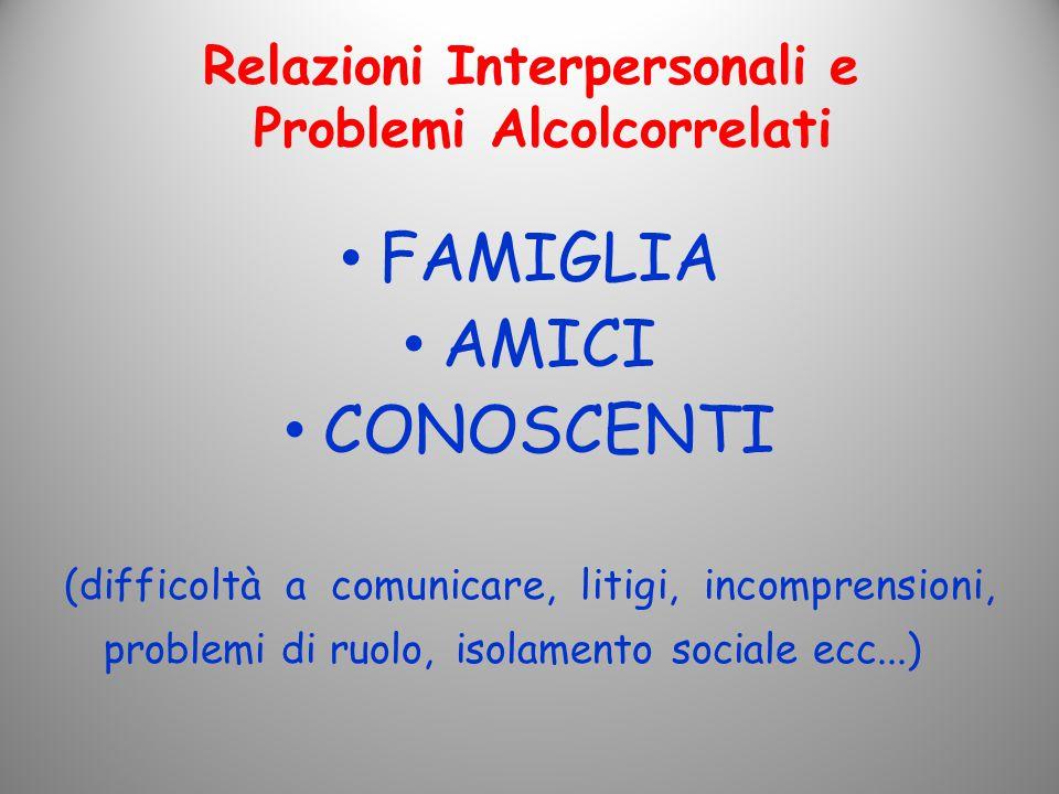 Relazioni Interpersonali e Problemi Alcolcorrelati