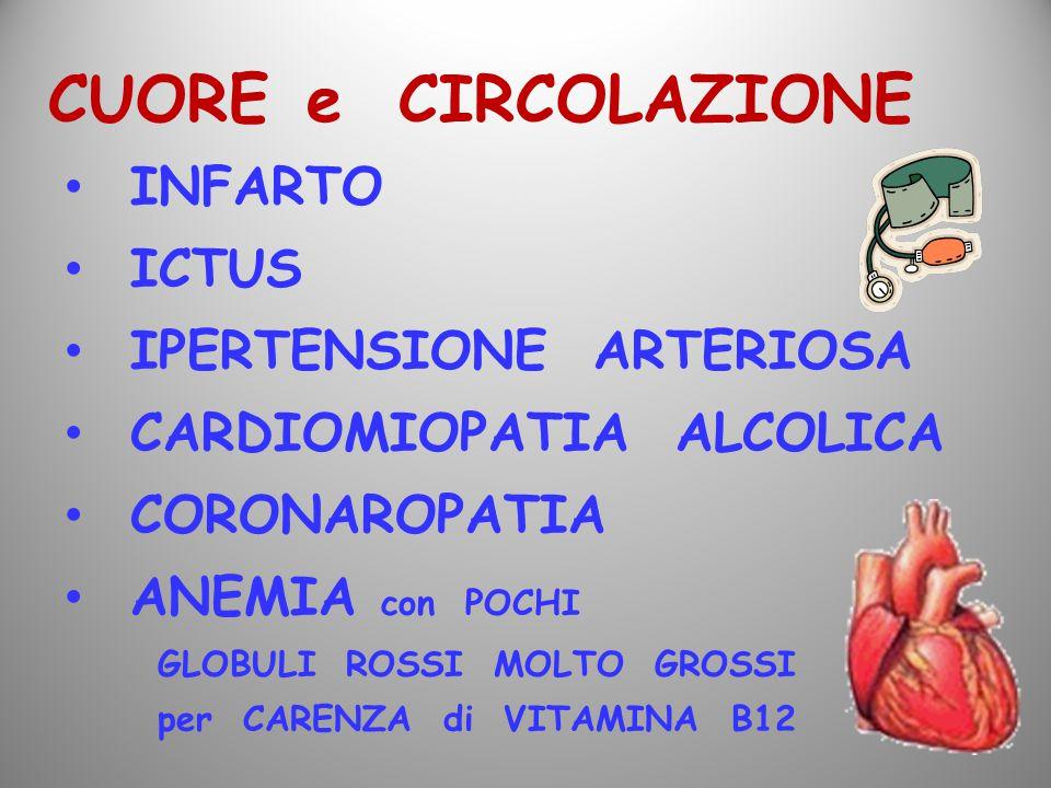 CUORE e CIRCOLAZIONE INFARTO ICTUS IPERTENSIONE ARTERIOSA