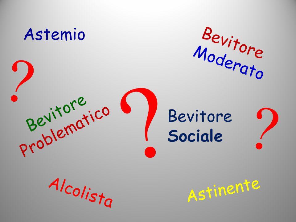 Astemio Bevitore Moderato Bevitore Problematico Bevitore Sociale