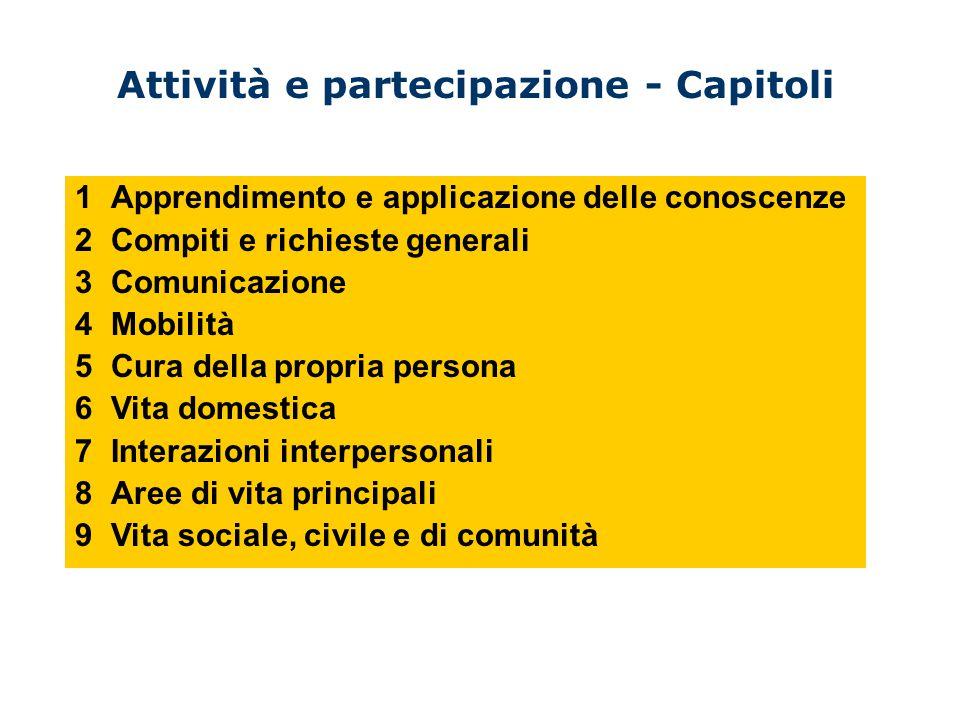 Attività e partecipazione - Capitoli