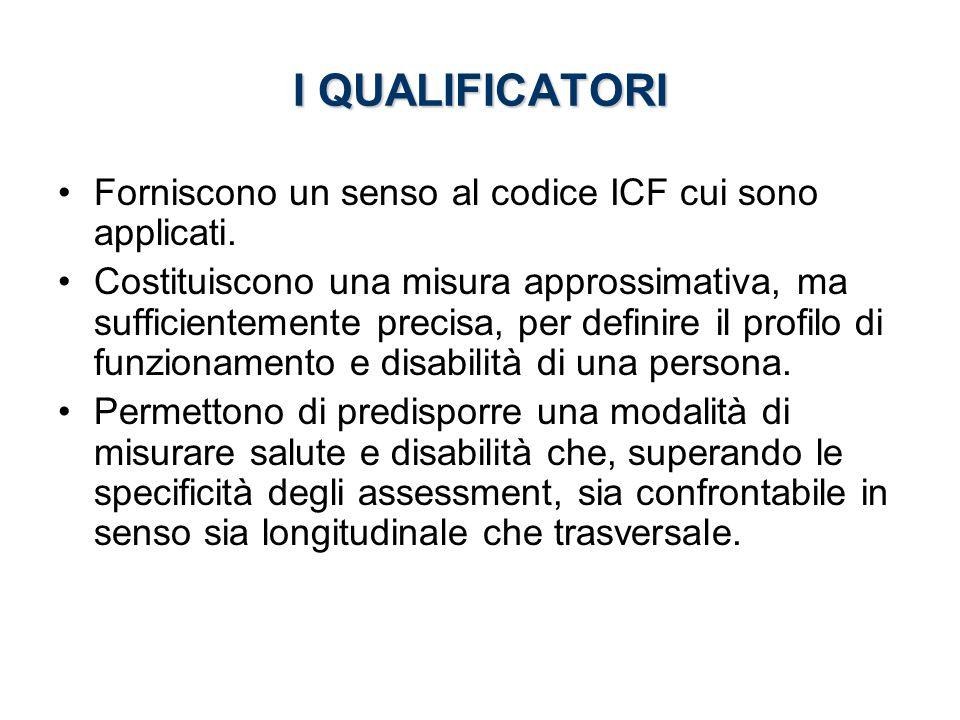 I QUALIFICATORI Forniscono un senso al codice ICF cui sono applicati.
