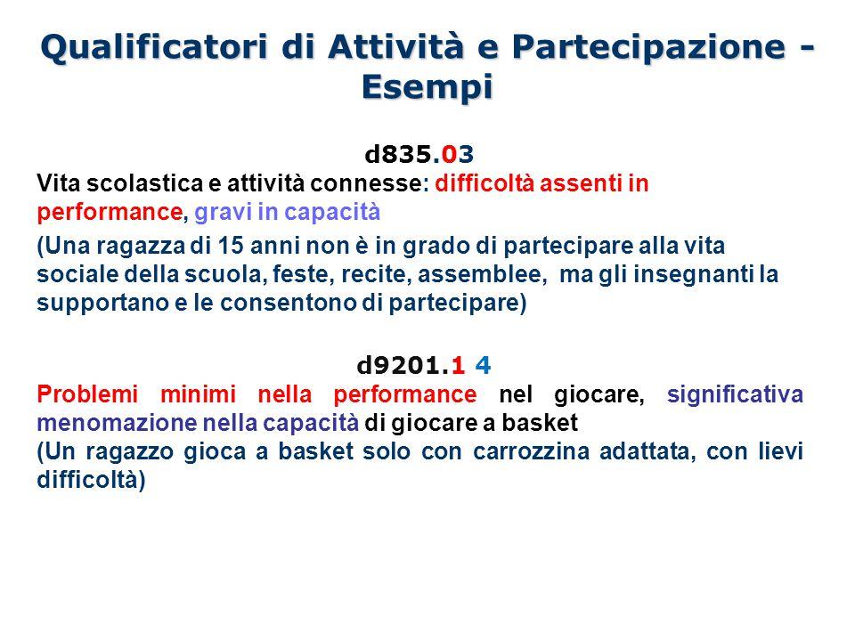 Qualificatori di Attività e Partecipazione - Esempi