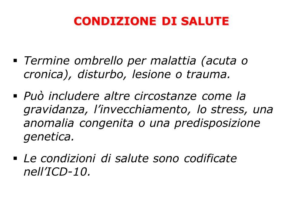 CONDIZIONE DI SALUTE Termine ombrello per malattia (acuta o cronica), disturbo, lesione o trauma.