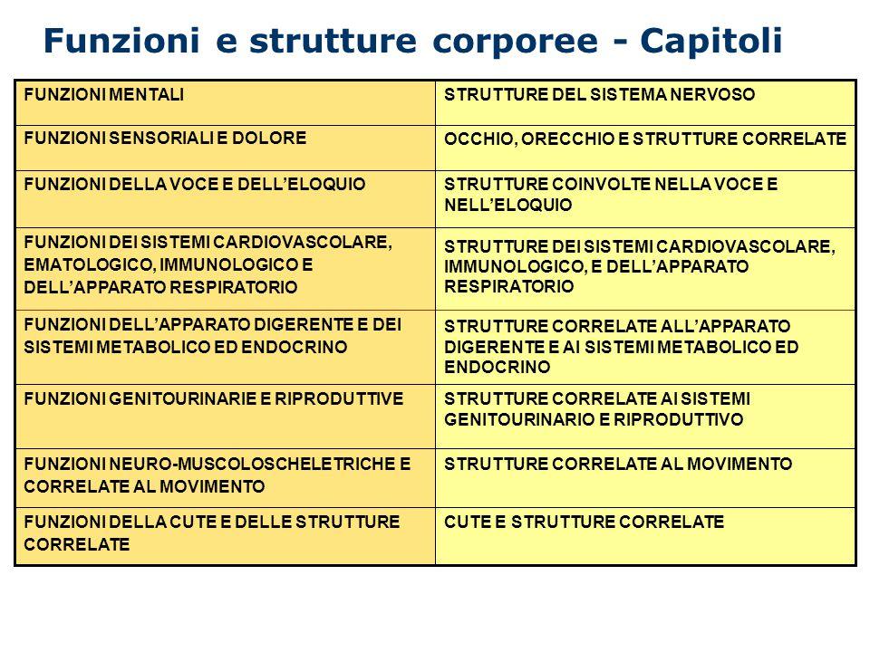 Funzioni e strutture corporee - Capitoli