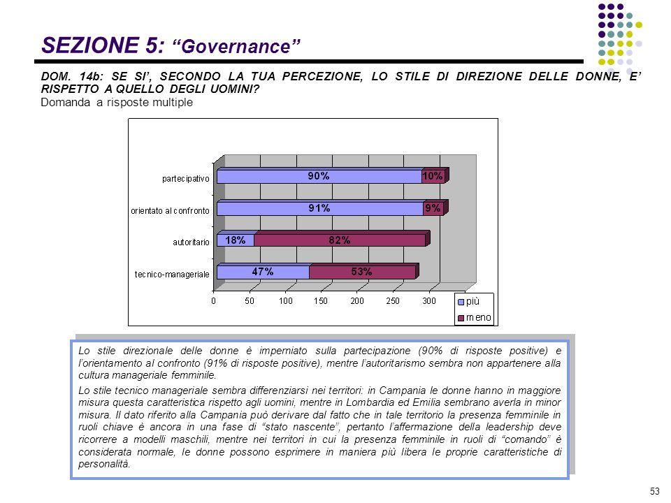 SEZIONE 5: Governance