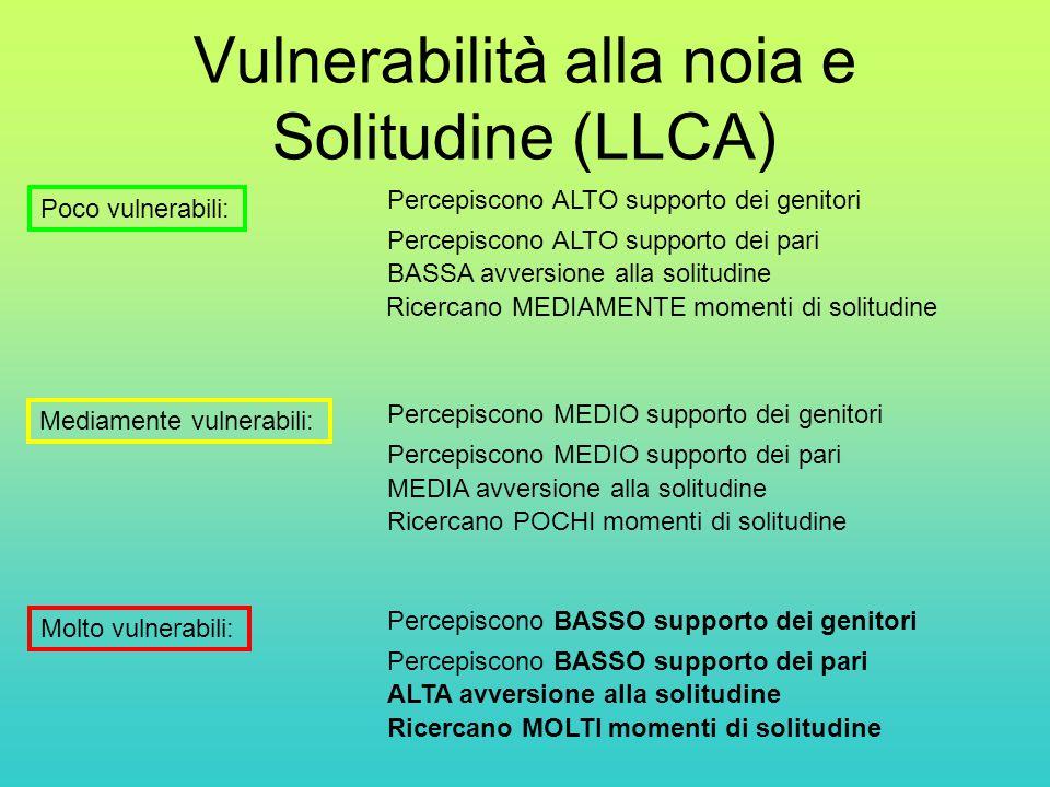 Vulnerabilità alla noia e Solitudine (LLCA)