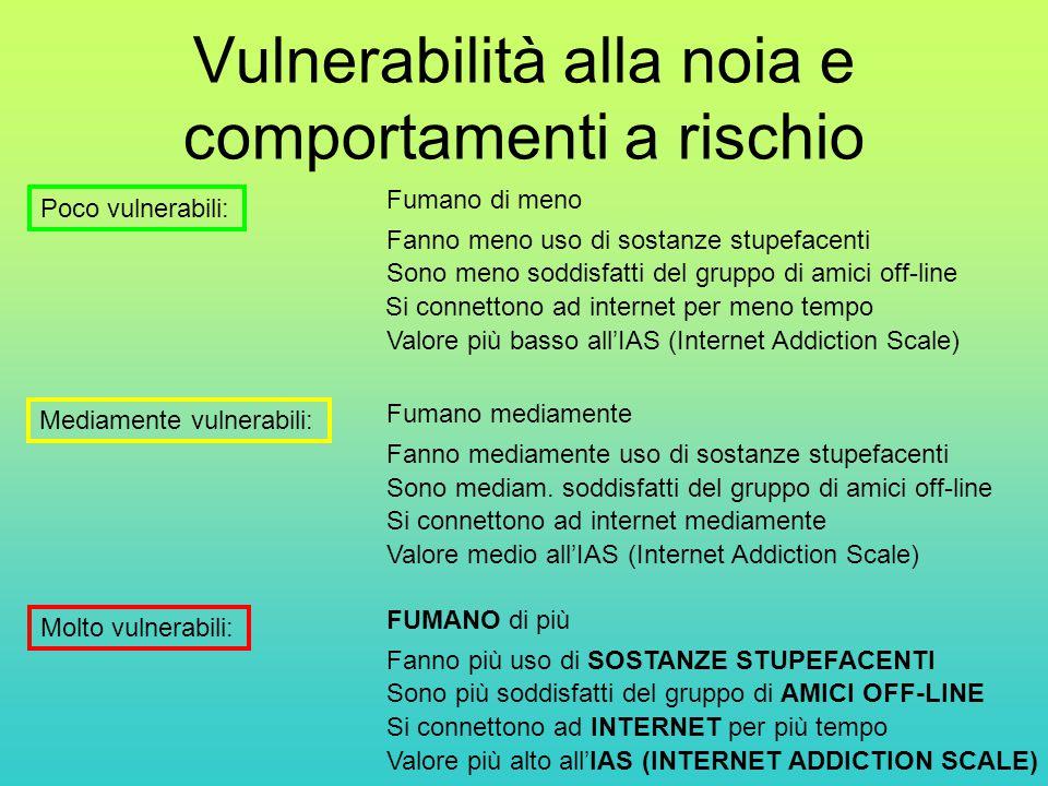 Vulnerabilità alla noia e comportamenti a rischio
