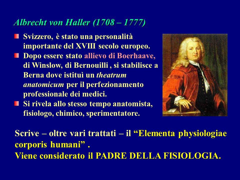 Albrecht von Haller (1708 – 1777)
