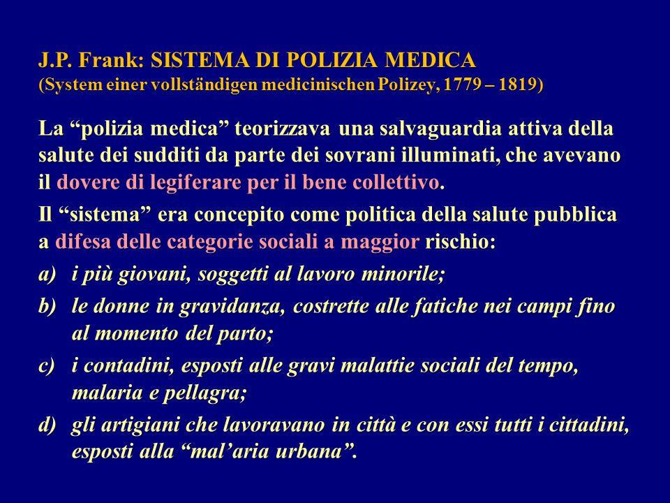 J.P. Frank: SISTEMA DI POLIZIA MEDICA