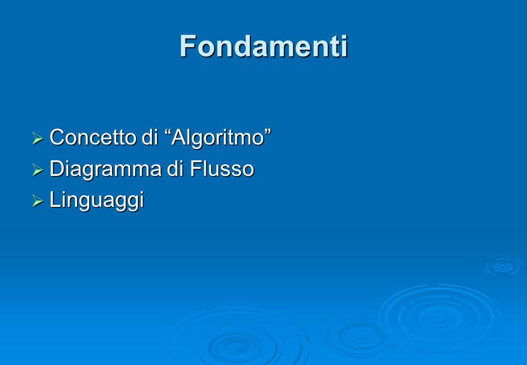 Fondamenti Concetto di Algoritmo Diagramma di Flusso Linguaggi