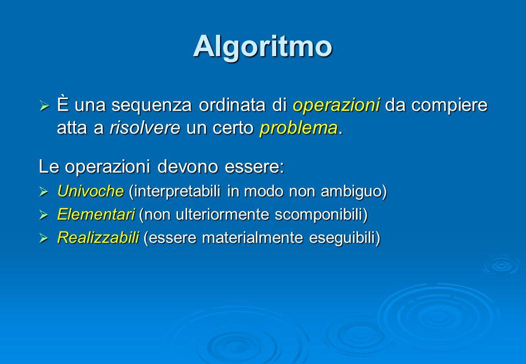 Algoritmo È una sequenza ordinata di operazioni da compiere atta a risolvere un certo problema. Le operazioni devono essere: