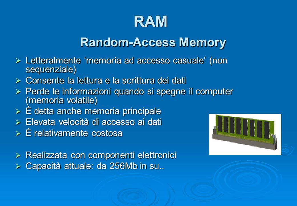 RAM Random-Access Memory