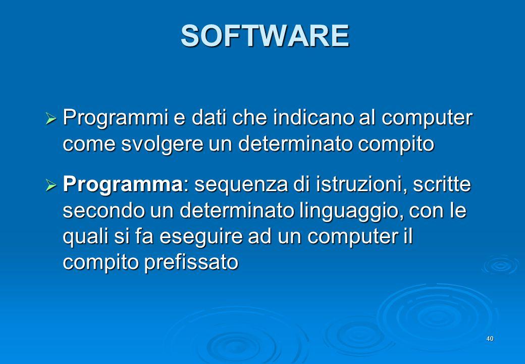 SOFTWARE Programmi e dati che indicano al computer come svolgere un determinato compito.