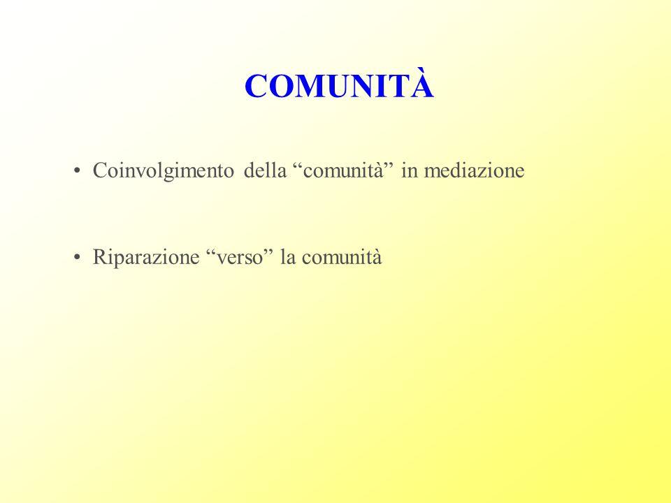 COMUNITÀ Coinvolgimento della comunità in mediazione