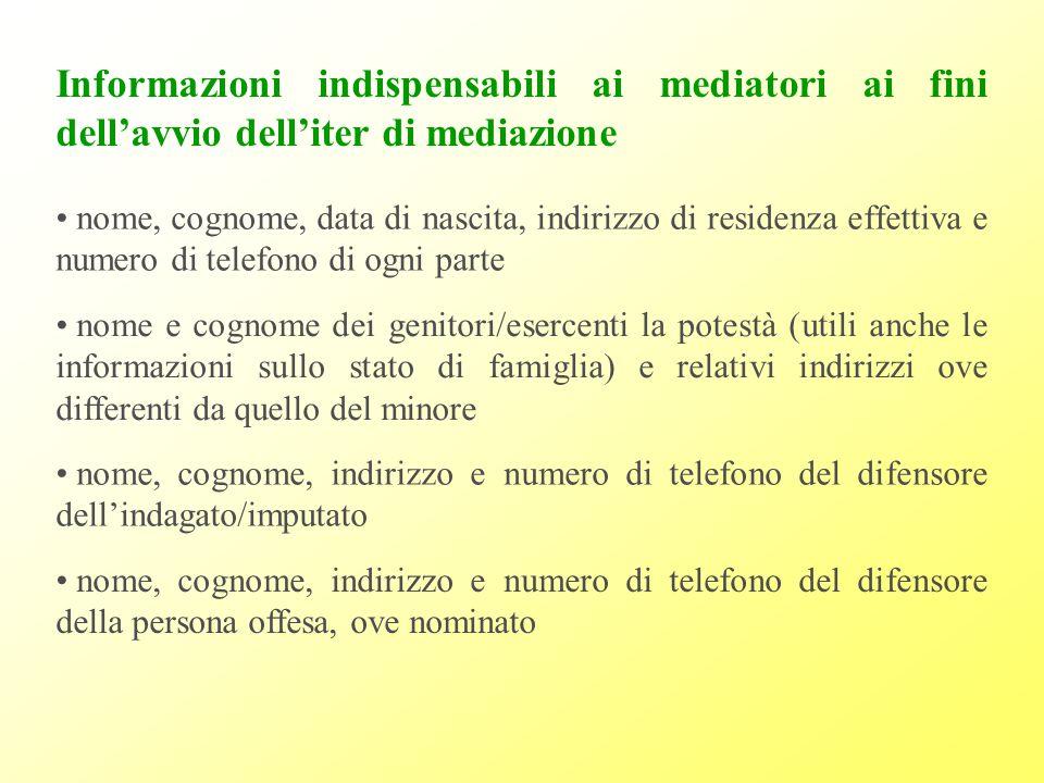 Informazioni indispensabili ai mediatori ai fini dell'avvio dell'iter di mediazione