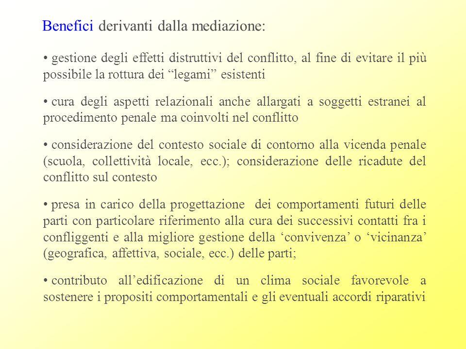 Benefici derivanti dalla mediazione: