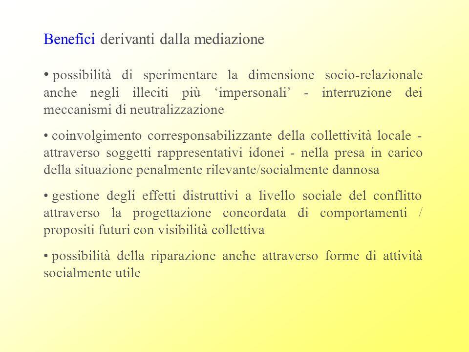 Benefici derivanti dalla mediazione