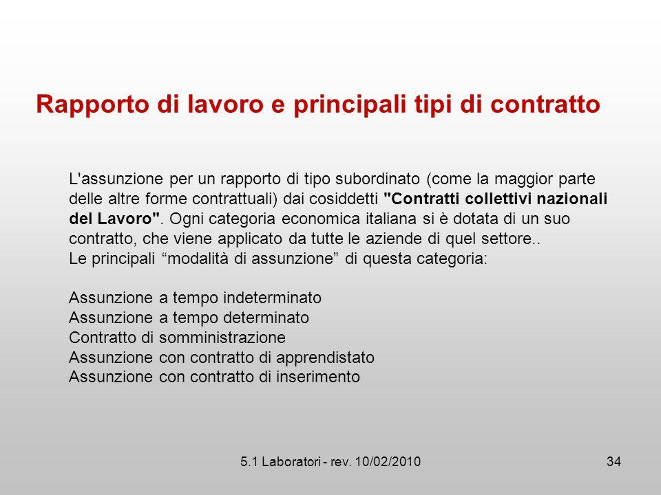 Rapporto di lavoro e principali tipi di contratto