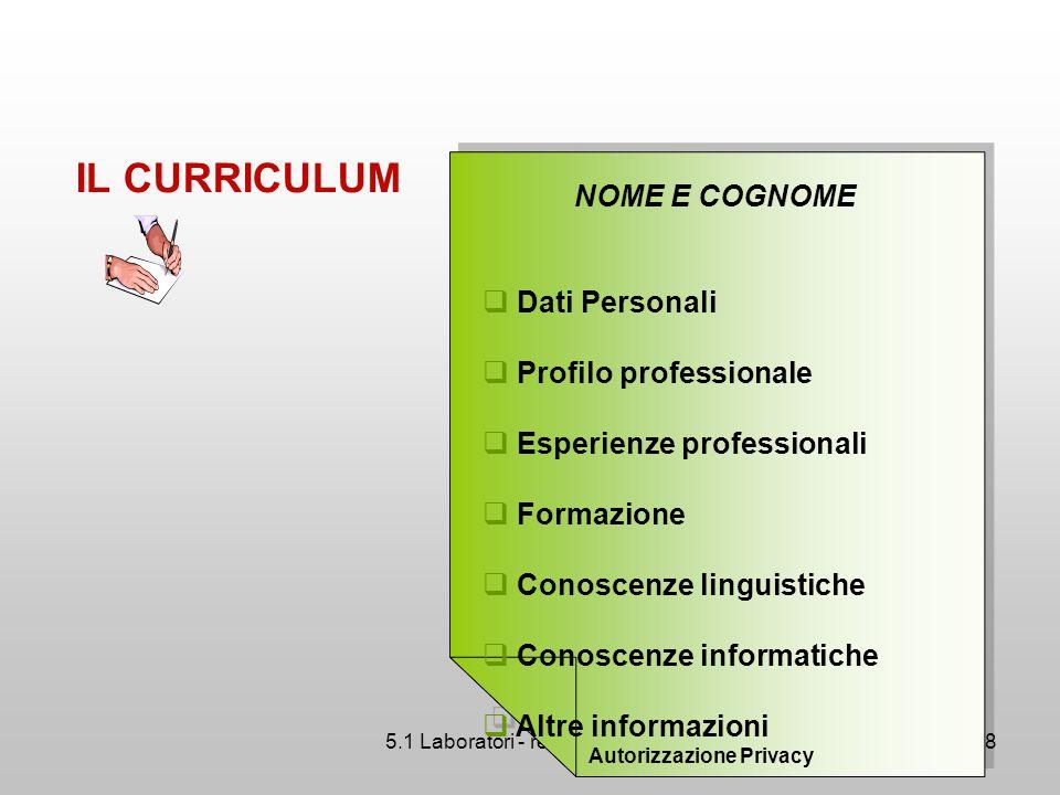 IL CURRICULUM NOME E COGNOME Dati Personali Profilo professionale