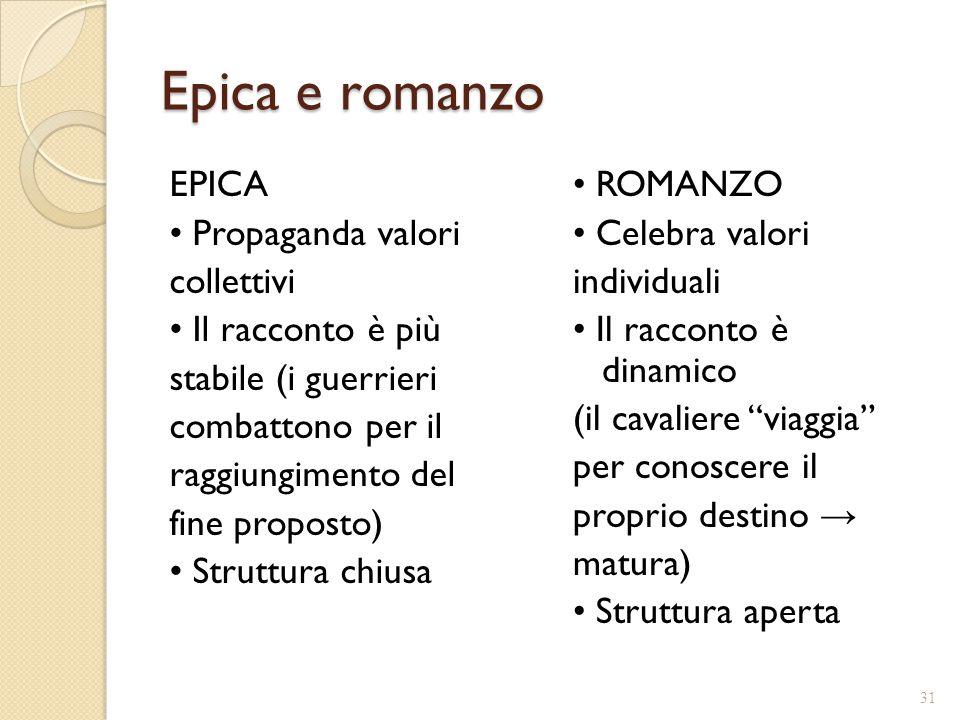 Epica e romanzo