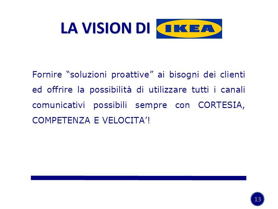 LA VISION DI IKEA