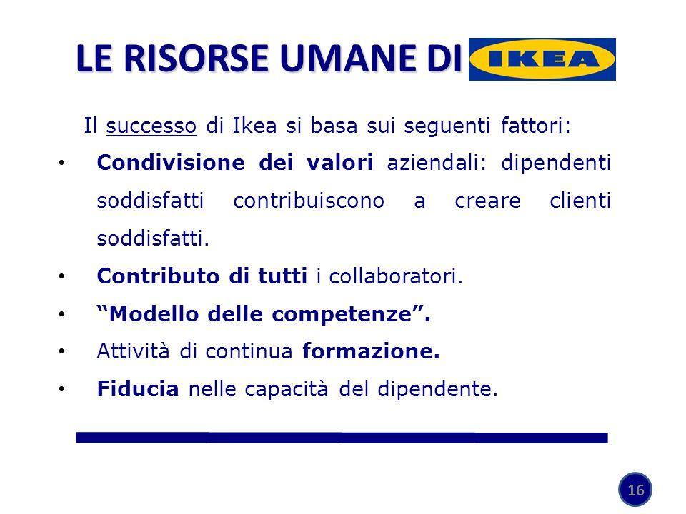 LE RISORSE UMANE DI IKEA