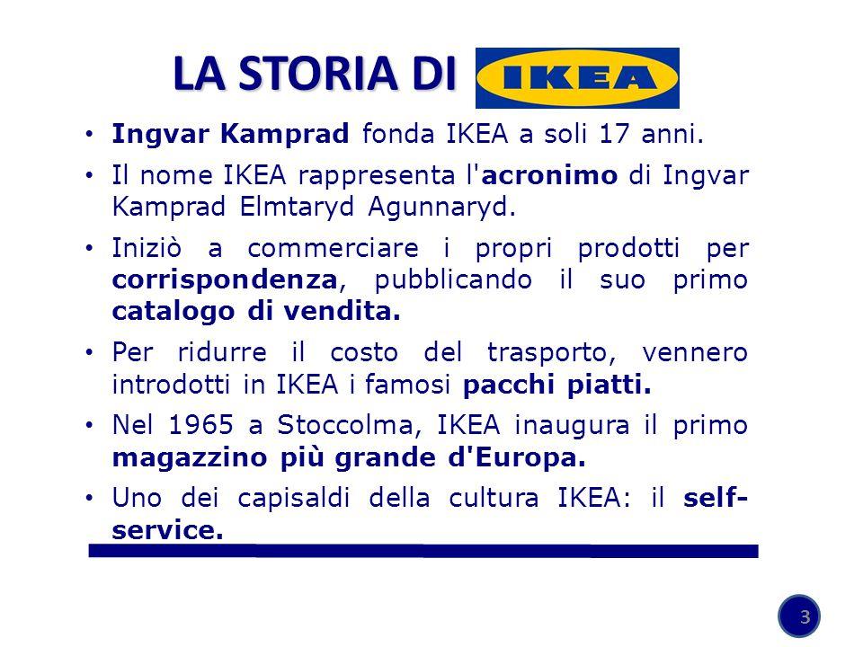 LA STORIA DI Ingvar Kamprad fonda IKEA a soli 17 anni.