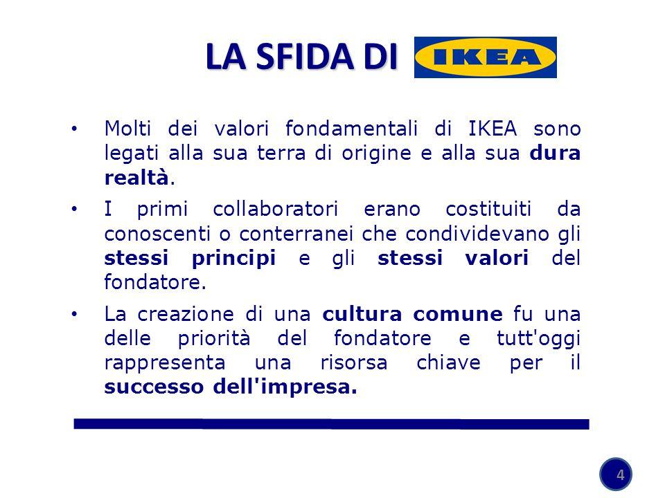 LA SFIDA DI Molti dei valori fondamentali di IKEA sono legati alla sua terra di origine e alla sua dura realtà.