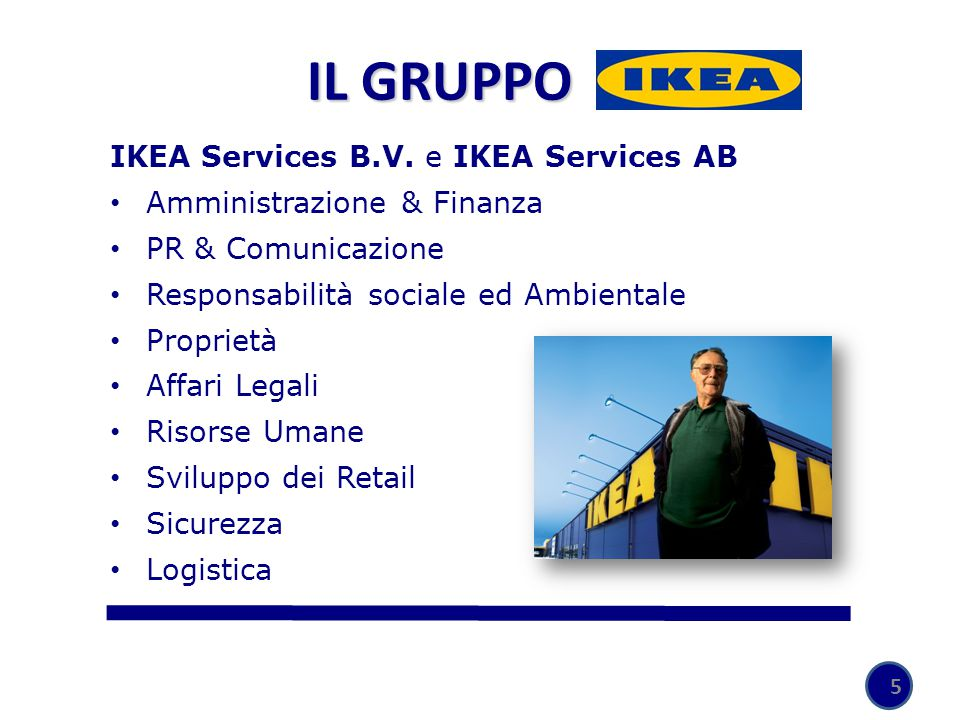 IL GRUPPO IKEA Services B.V. e IKEA Services AB