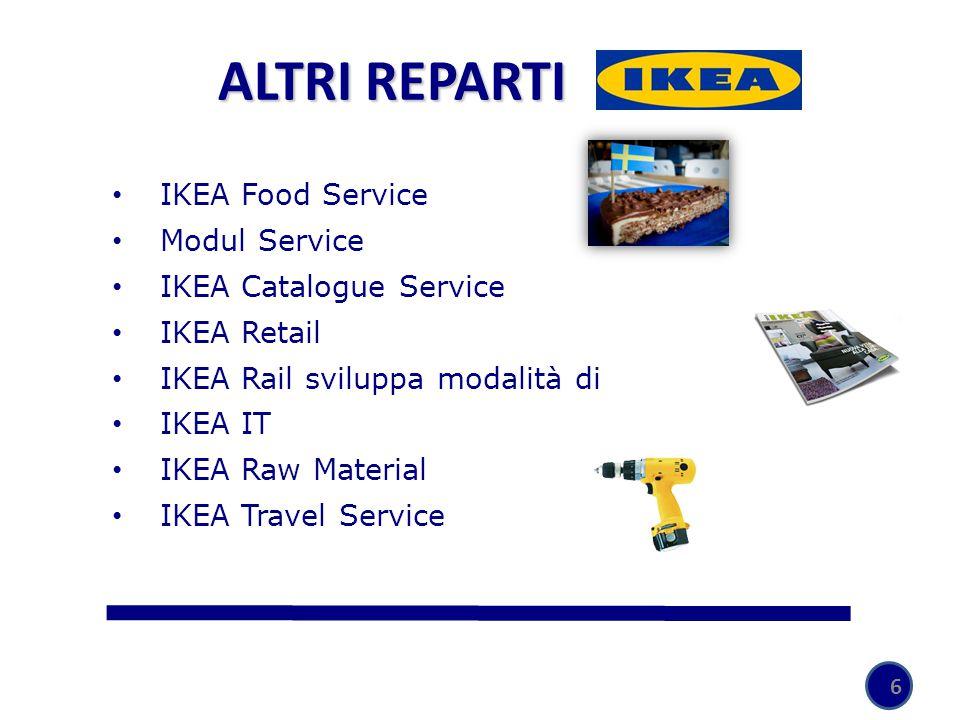 ALTRI REPARTI IKEA Food Service Modul Service IKEA Catalogue Service