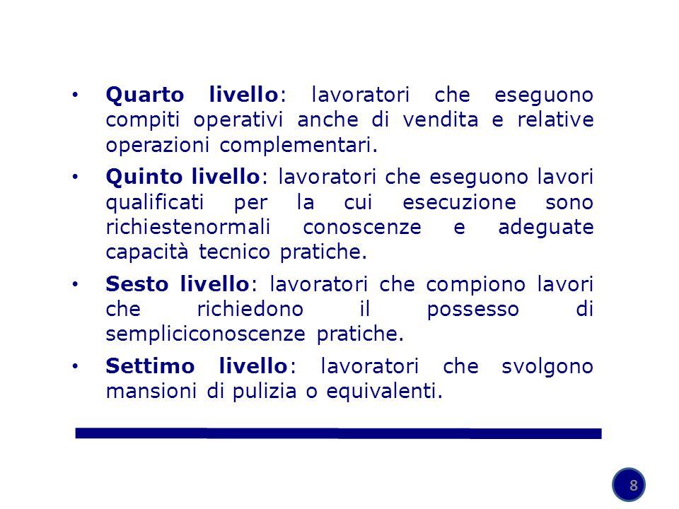 Quarto livello: lavoratori che eseguono compiti operativi anche di vendita e relative operazioni complementari.