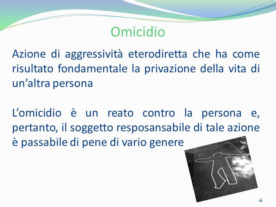 Omicidio Azione di aggressività eterodiretta che ha come risultato fondamentale la privazione della vita di un'altra persona.