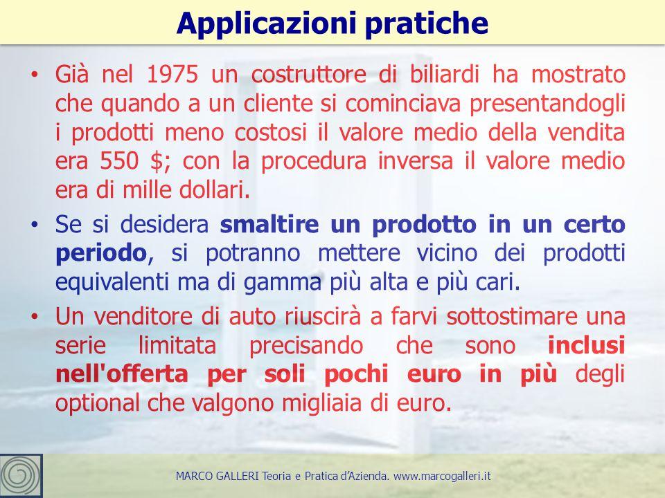 Applicazioni pratiche