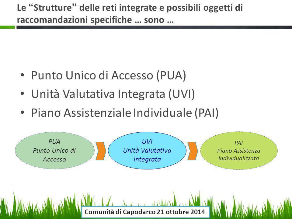Punto Unico di Accesso (PUA) Unità Valutativa Integrata (UVI)