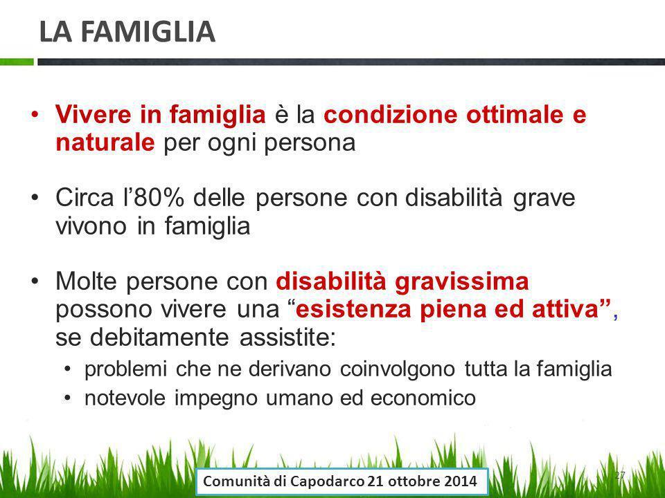 LA FAMIGLIA Vivere in famiglia è la condizione ottimale e naturale per ogni persona.