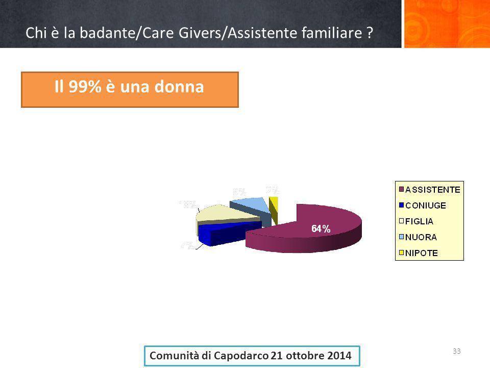 Chi è la badante/Care Givers/Assistente familiare