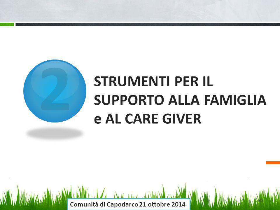 STRUMENTI PER IL SUPPORTO ALLA FAMIGLIA e AL CARE GIVER