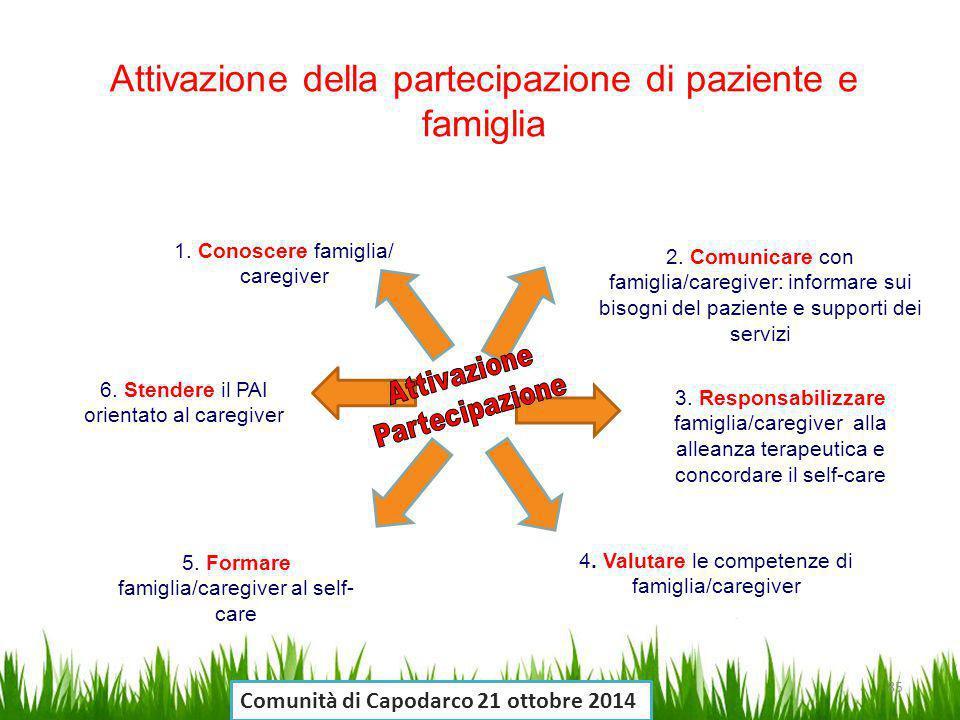 Attivazione della partecipazione di paziente e famiglia