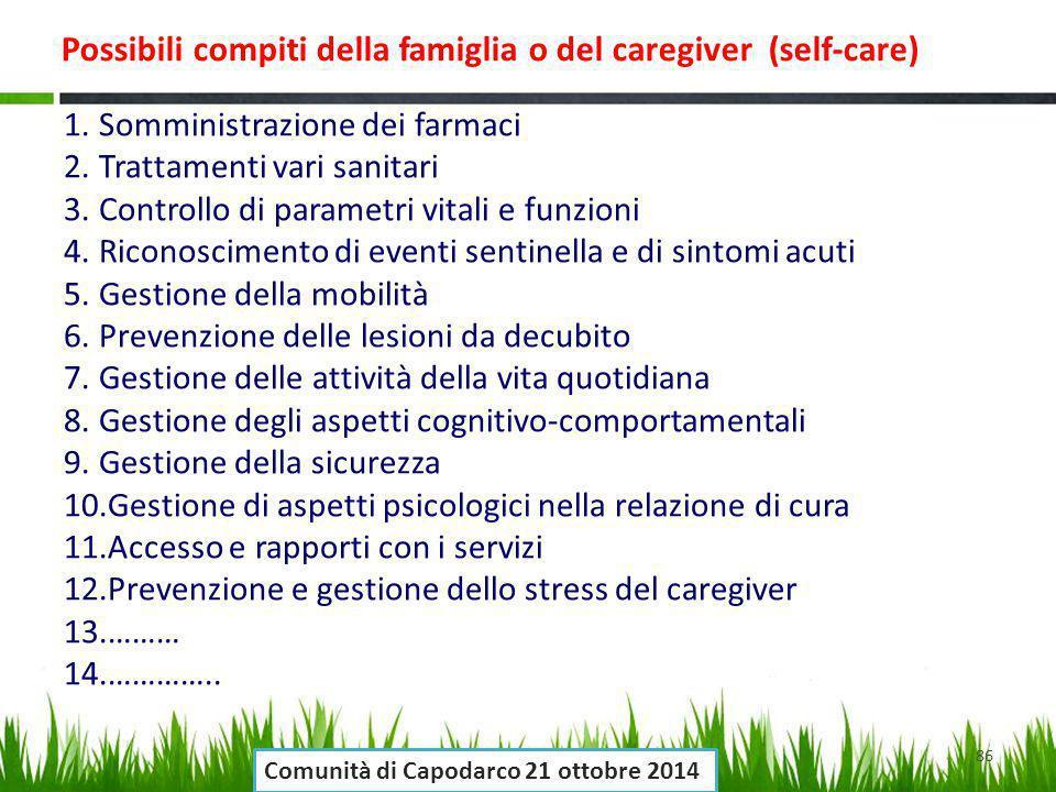 Possibili compiti della famiglia o del caregiver (self-care)