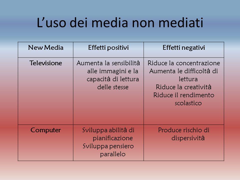 L'uso dei media non mediati