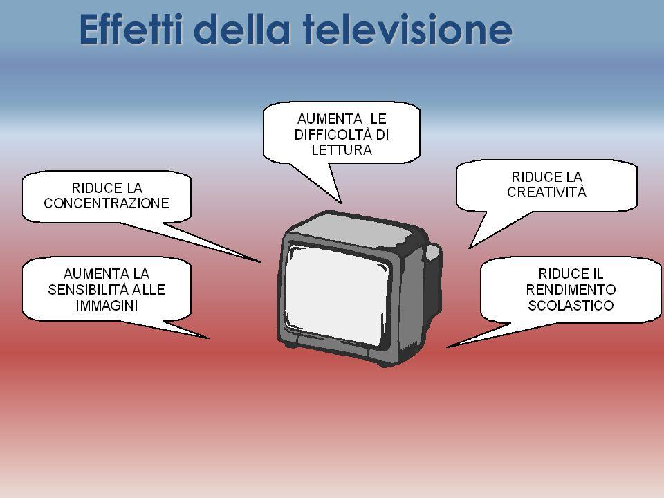 Effetti della televisione